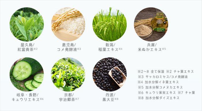 ラブユアスキン化粧水に含まれる7種類の国産オーガニック植物原料の画像