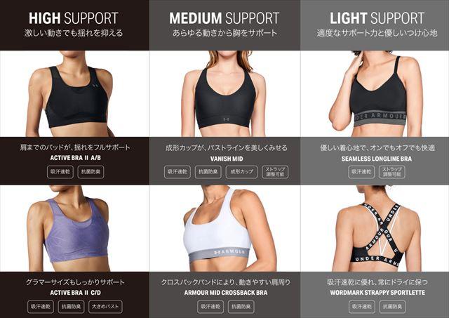 UNDERARMOUR公式サイトのスポーツブラ商品画像